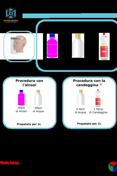 Procedura di disinfezione
